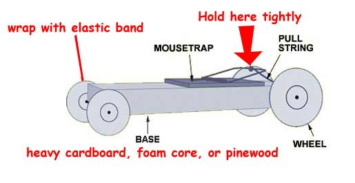 Mousetrap Car Misc Pinterest Cars Mouse Traps And Stem Projects