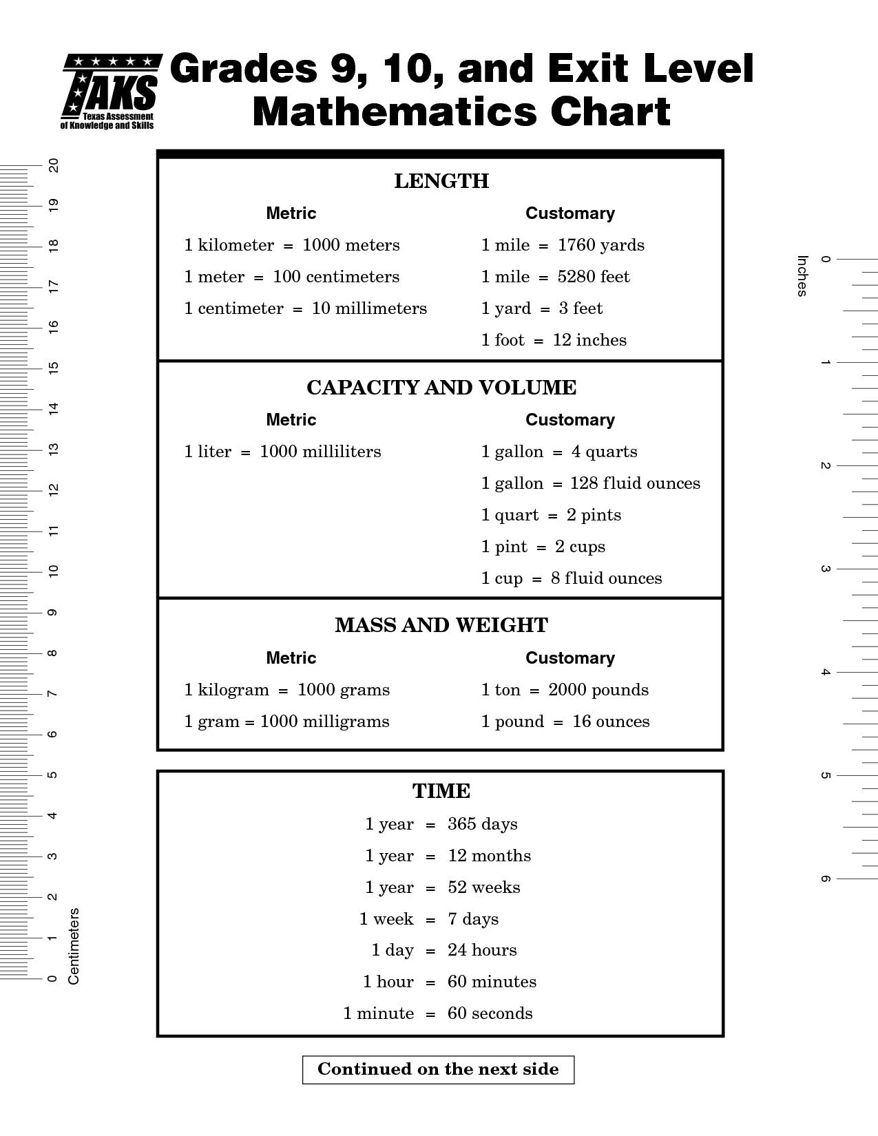 Math Formulas Math Formula Chart Formula Chart [ 1650 x 1275 Pixel ]