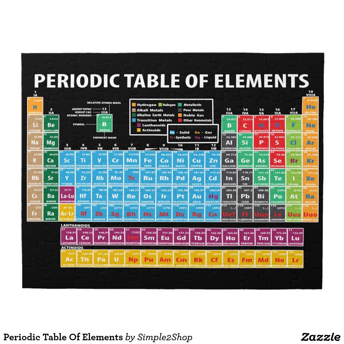 Periodic table of elements jigsaw puzzle periodic table periodic table of elements jigsaw puzzle urtaz Image collections