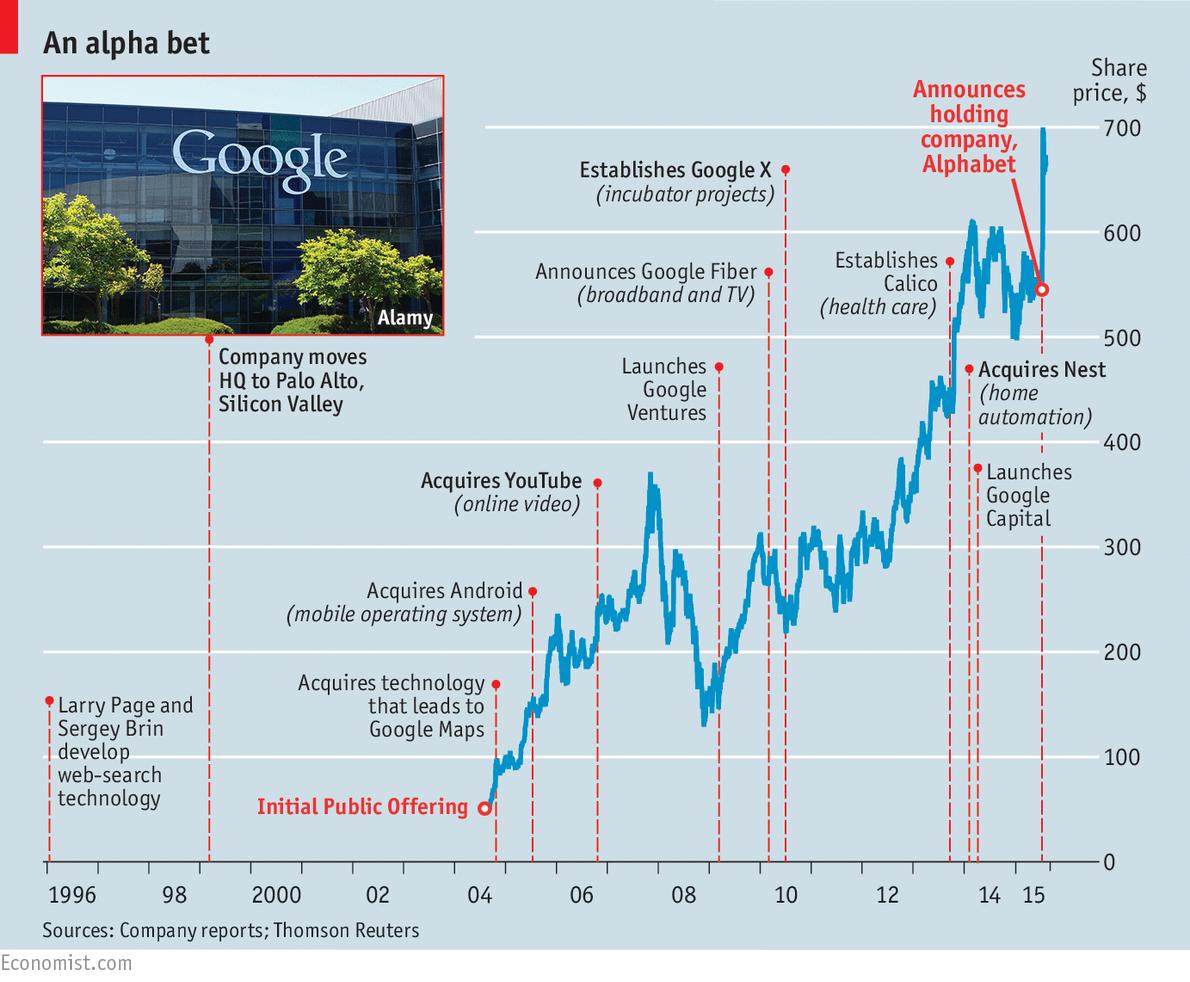 companys share price - HD1190×982