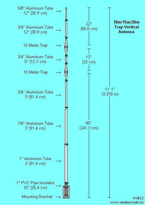 The 10 15 20 Meter Trap Vertical Antenna Ham Stuff
