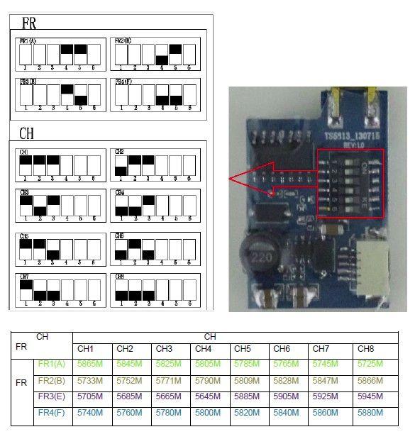f1100cdff9729b92b914902c07a51cc1 frequency setting super mini 7 3g 5 8g 32ch 200mw a v transmitter ts5823 wiring diagram at aneh.co