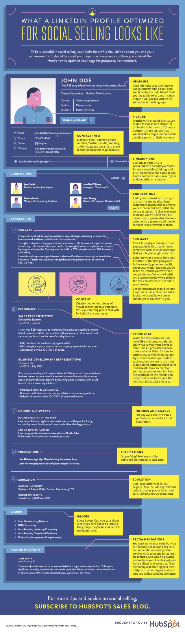 [Infographie] Travaillez votre Professional Branding avec