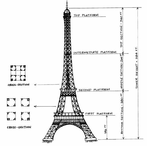 Eiffel Geometry Holidays In 2019 Tower Tour Eiffel