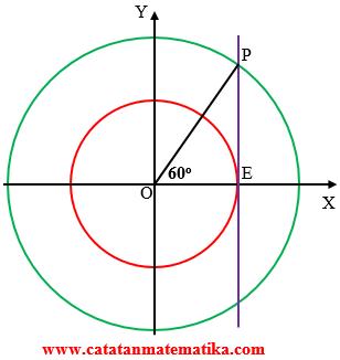Pembahasan Sbmptn 2016 Matematika Ipa Matematika Ipa Aritmetika