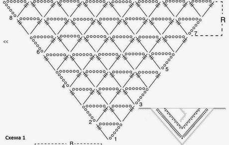 Scialle crochet a rete con schemi / Crochet shawl free