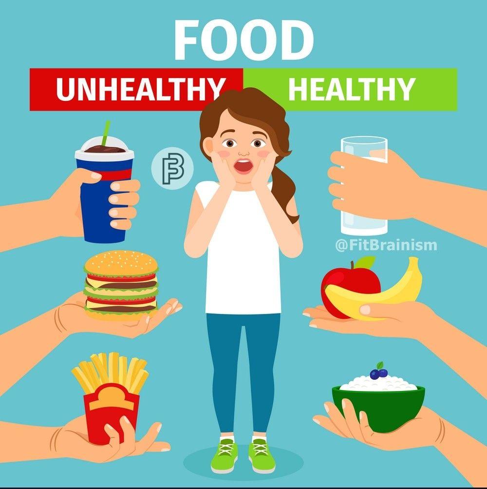 Unhealthy Vs Healthy Food Poster Makanan Makanan Sehat Diet