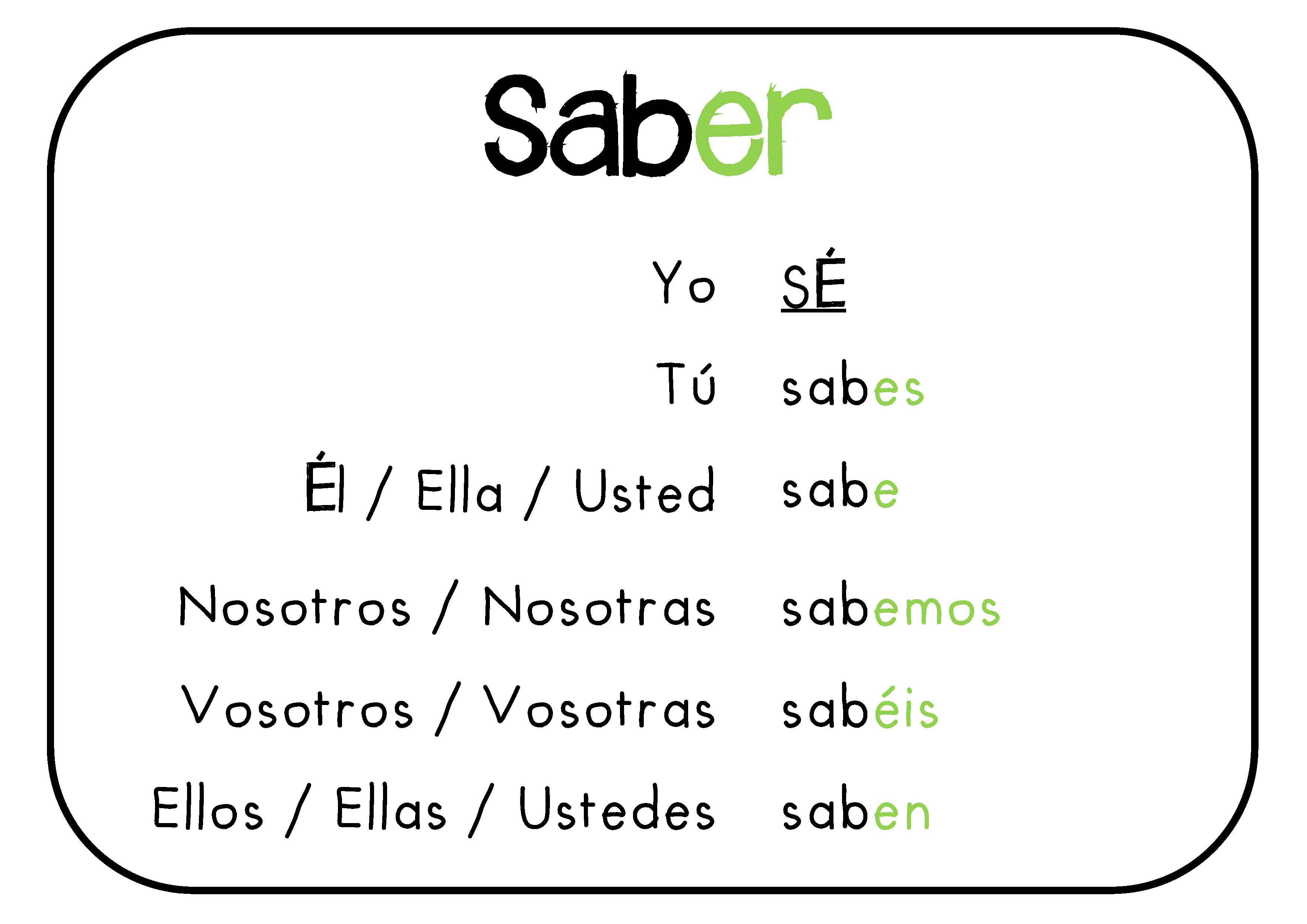 Verbo Saber Aprender Espanol Verbos En Espanol Verbos Castellano