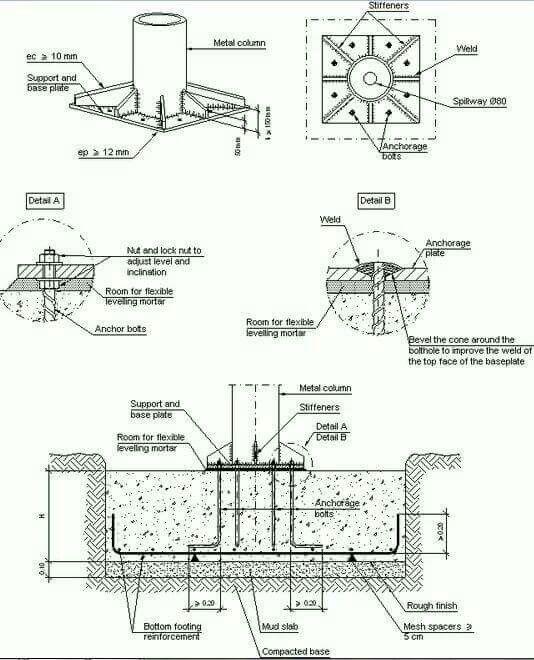 Civil Engineering, Architecture, Engineering, Arquitetura, House Design, Architecture  Design