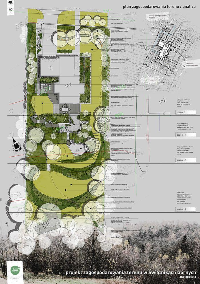 360º Zieleni Pracownia Architektury Krajobrazu