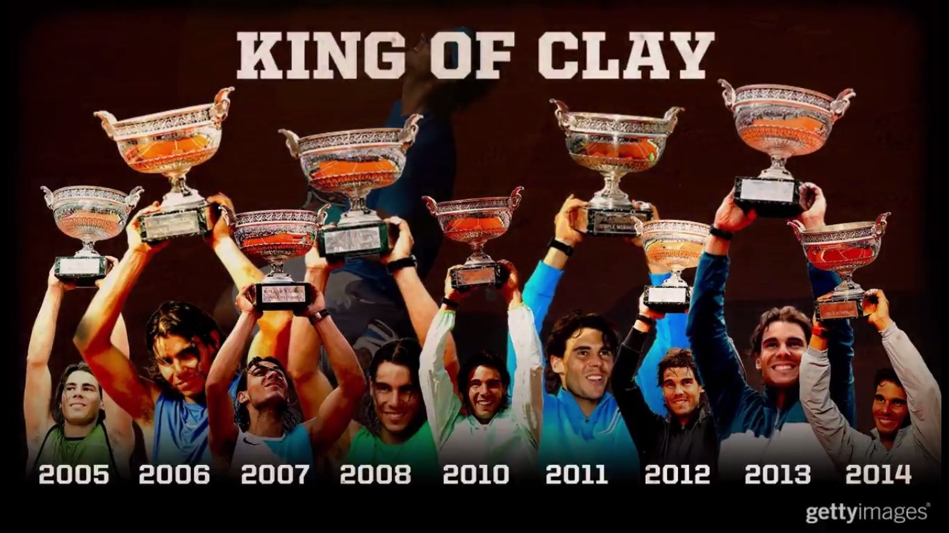 Rafael Nadal King Of Clay French Open Roland Garros Rafael Nadal Rafael Nadal Fans Tennis