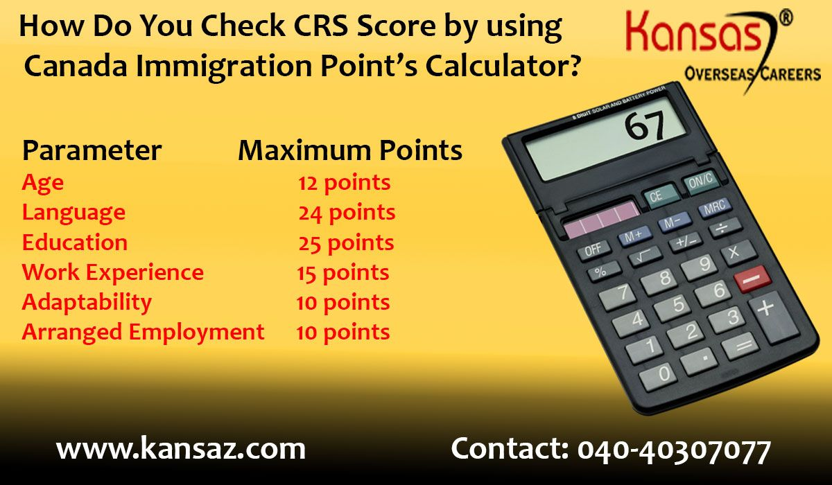 How Do You Check Crs Score By Using Canada Immigration Point S Calculator How Do You Check Crs Score By Using Canada Immigration Point S Calculator Work Experience Scores Calculator