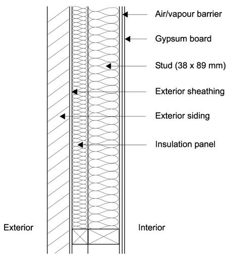 Exterior interior wall section architecture interior - Exterior wall construction details ...