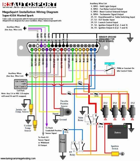 16+ Jvc Stereo Wiring Diagram Car - Car Diagram - Wiringg.net | Trailer wiring  diagram, Diagram, Car stereoPinterest