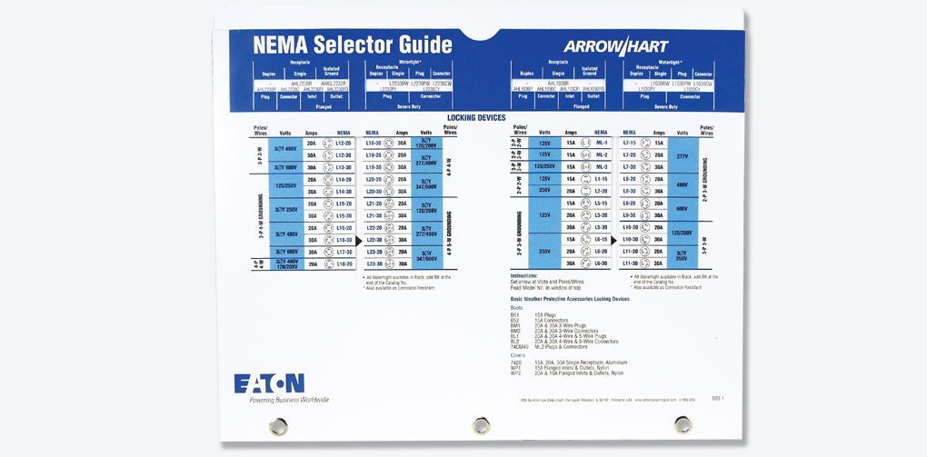 Nema Slide Chart Electrical Connector Selection Safety Guide Safety Guide Chart Image House