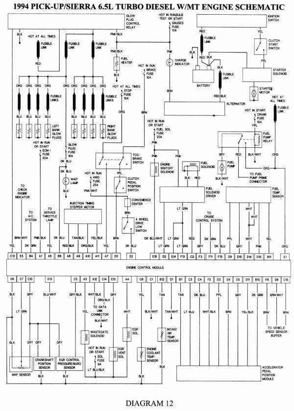 10 1994 Gmc Sierra V6 Full Engine Wiring Diagram Engine Diagram Wiringg Net 1994 Chevy Silverado 1993 Chevy Silverado Chevy Silverado