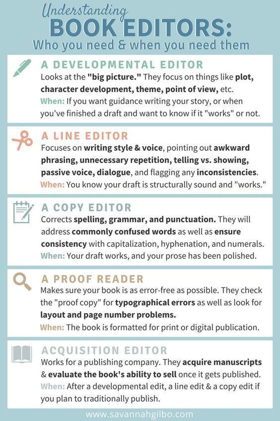 Professional english language editing service