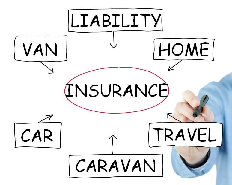 My Best Quote Provides A Range Of Online Insurance Quotes