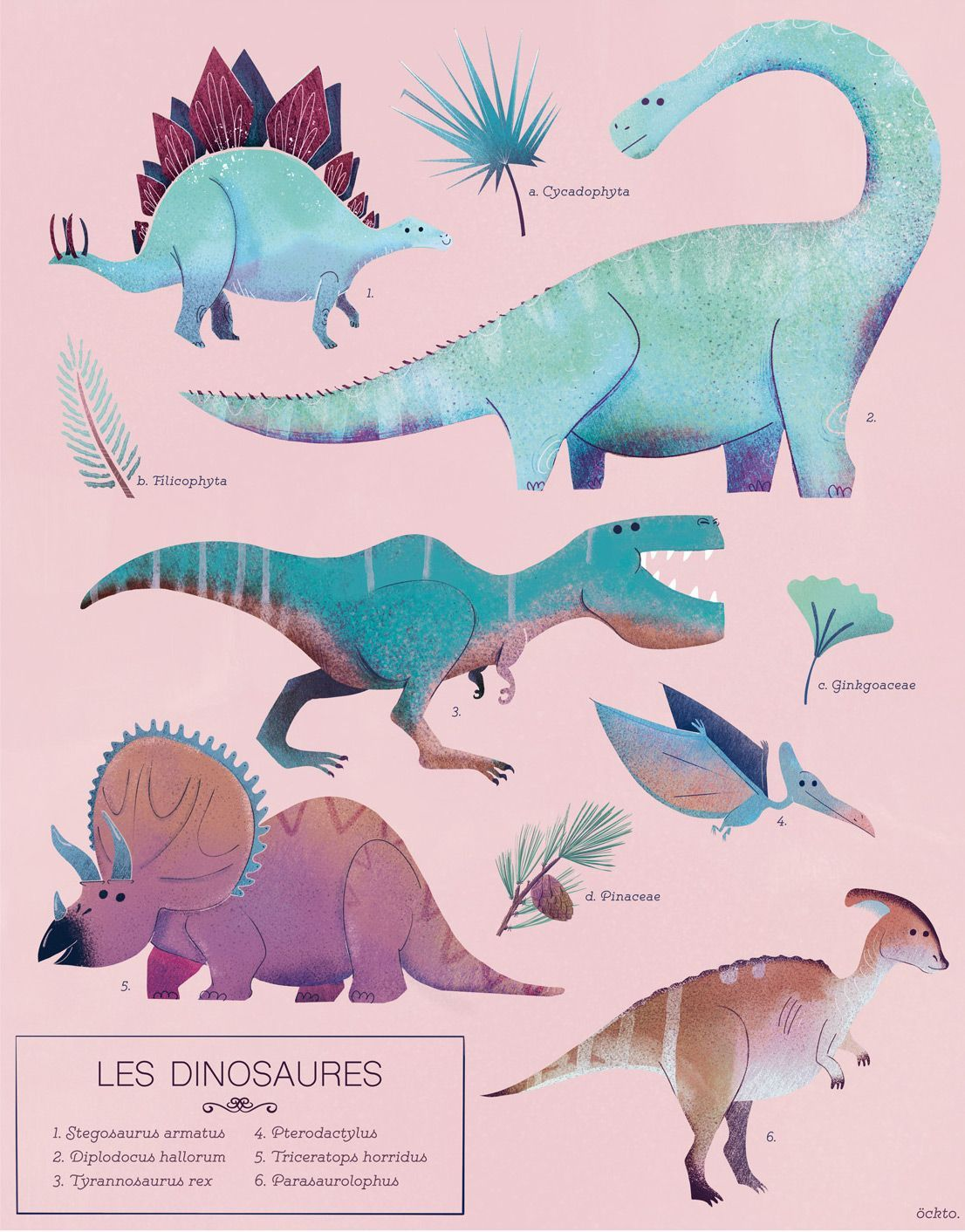 affiche de dinosaures #dinosaurillustration affiche de dinosaures #dinosaurillustration
