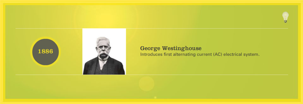 Westinghouse Solar Brand on Behance