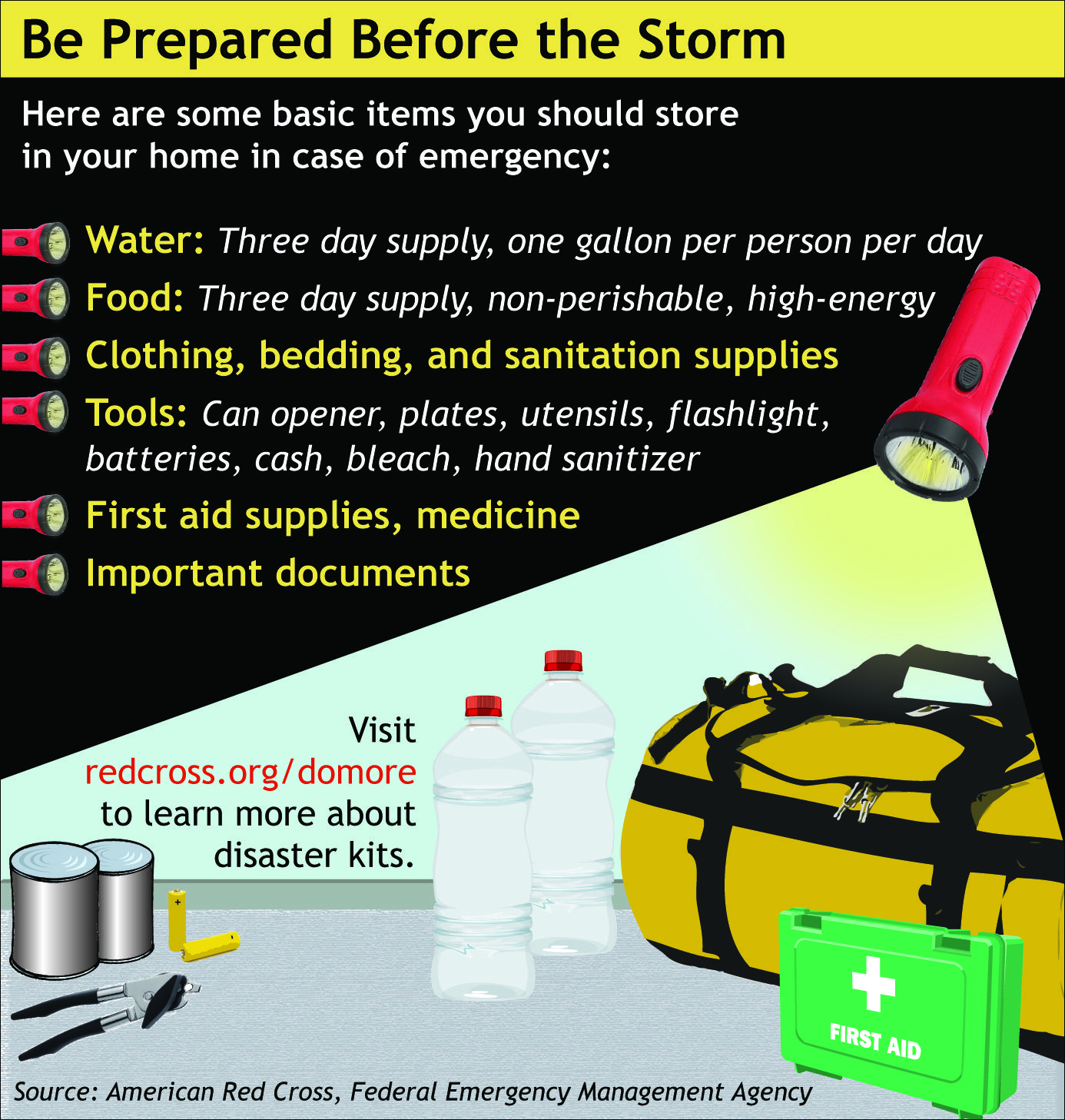 Pin by Southeastern Indiana REMC on Electrical Safety