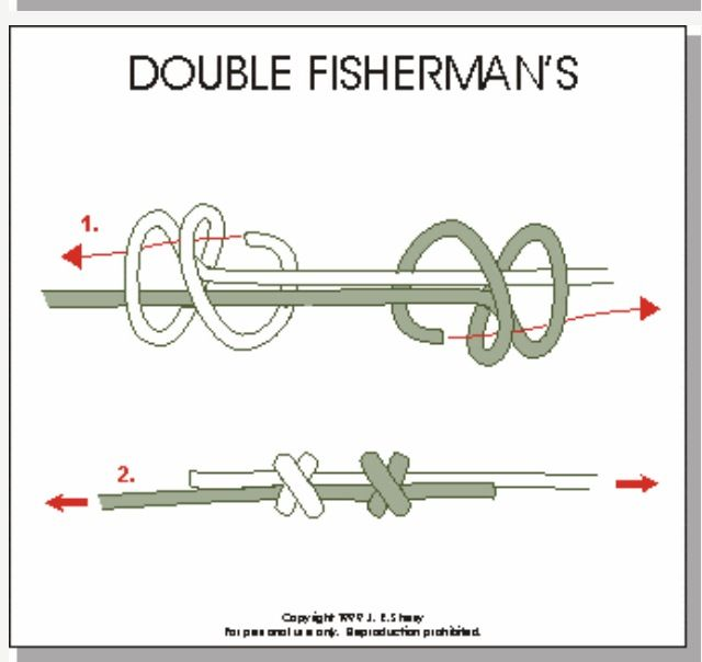 Double Fisherman S Knot To Frame Jewelry Knots Fishermans Knot Knots