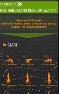 Handstand Push Up Calisthenics Progression Bwta Calisthenics Handstand Push Up Body Weight Workout Plan