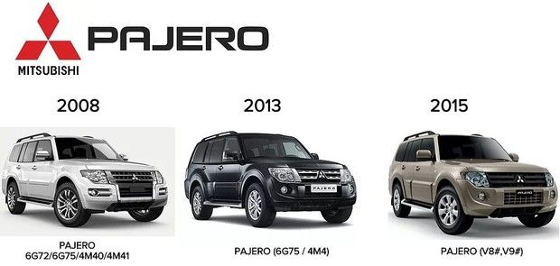 Mitsubishi pajero 2008 2013 & 2015 workshop manuals