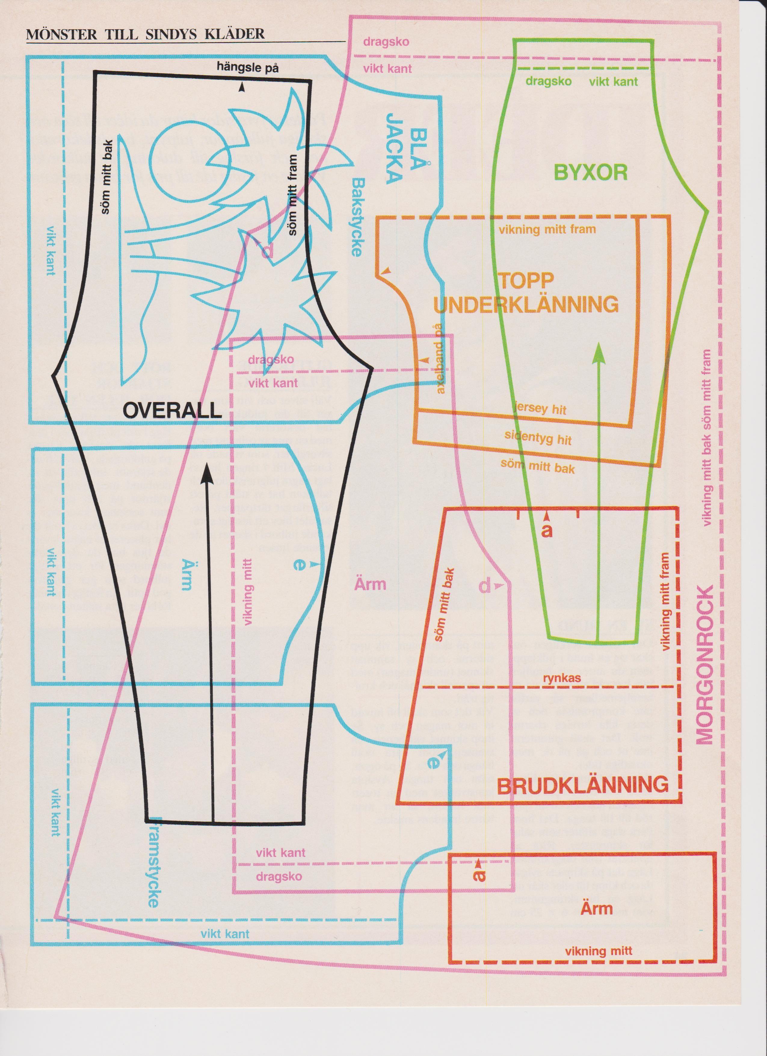 Sindy pattern from old Magazine scaned by Caroli | Patrones para ...