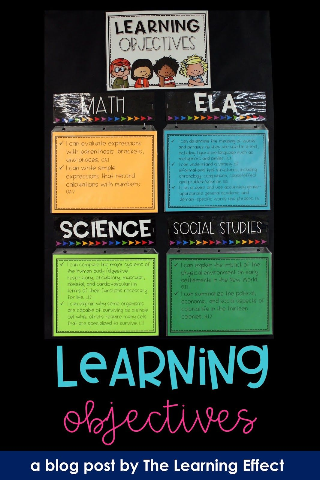You May Call It A Learning Objectives Display I Can Statements Focus Wall Success Criteri Learning Objectives Display Learning Objectives Objectives Display How to write learning objectives