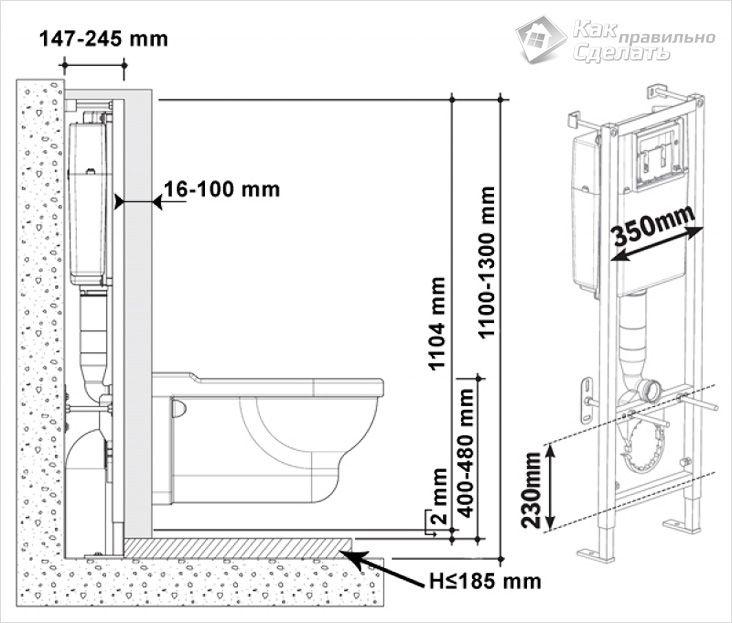 Ustrojstvo Podvesnogo Unitaza S Knopkoj Google Search Bathroom