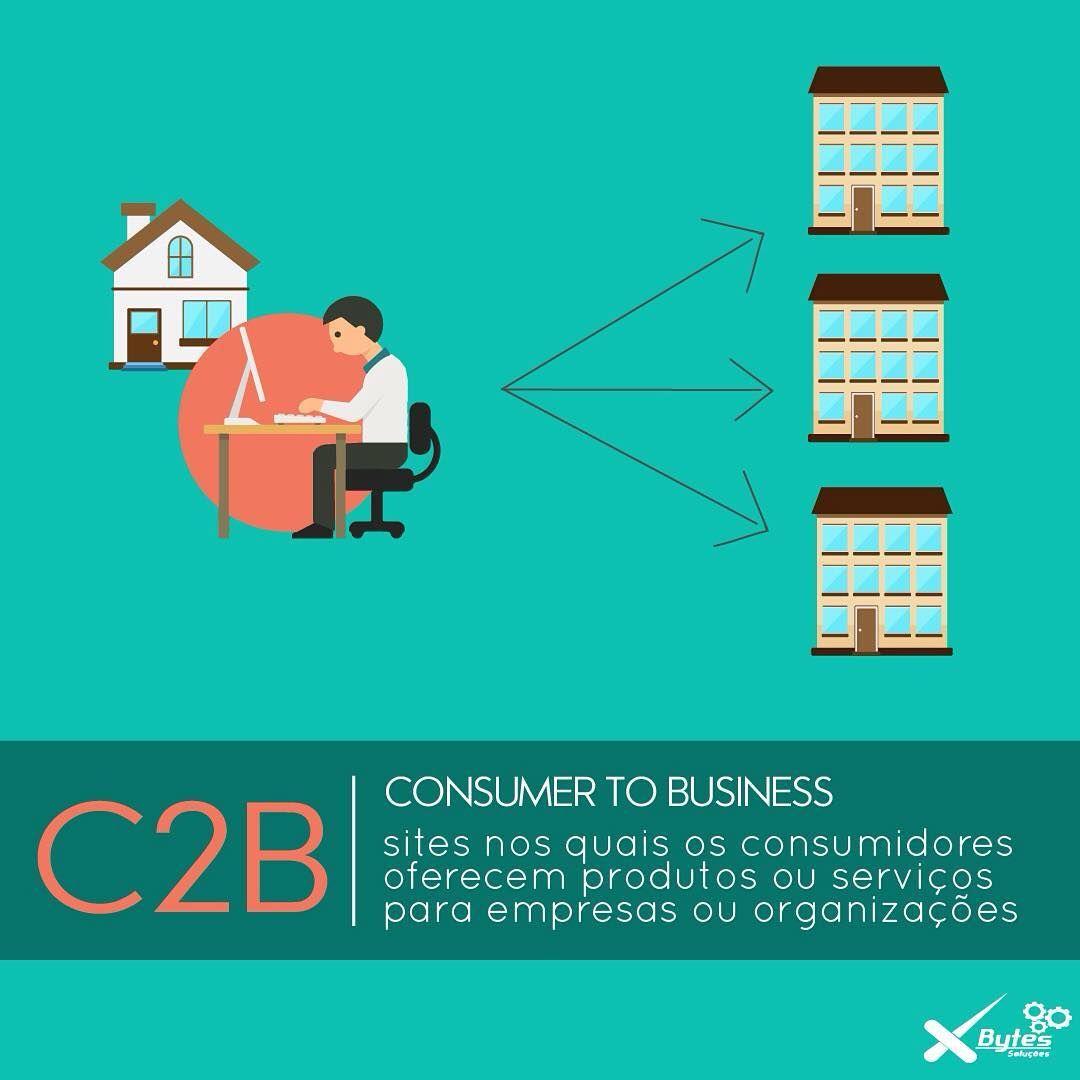 30b0c1bea54531 Você tem uma ideia para uma empresa de comércio eletrônico já a ...