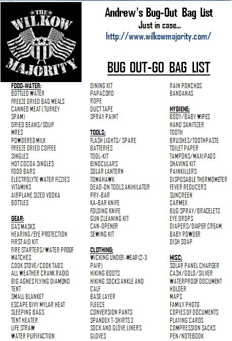 List Of Items Every Household Should Have Just In Case