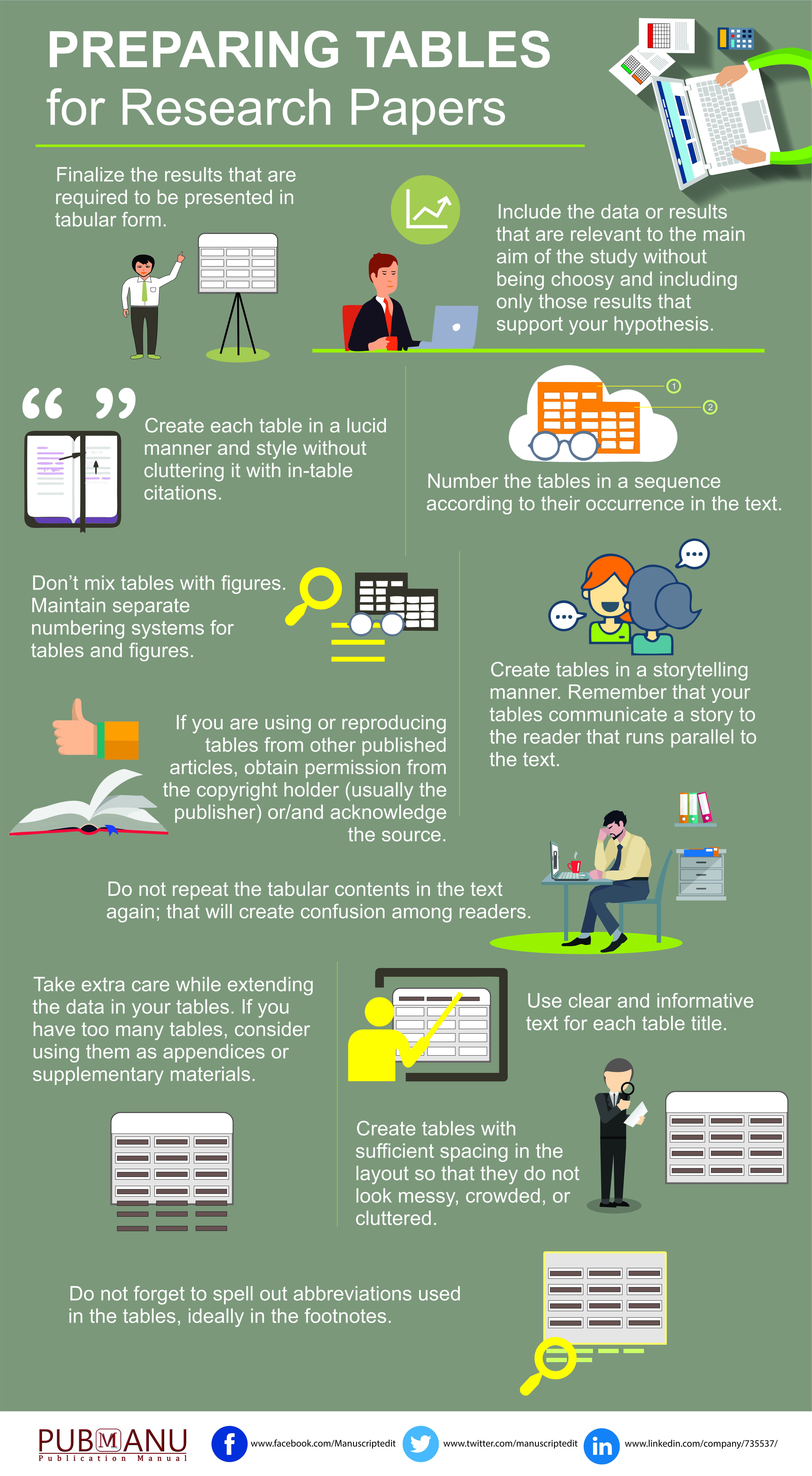 Pin By Manuscriptedit On Infographic Research Paper Journal Publication Hypothesis