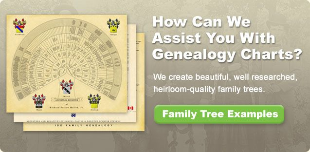 Professional Genealogy Services  Family Tree Genealogy Research