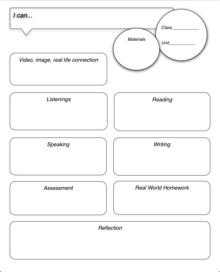Daily lesson plan template w/examples | class Plan & Prep - D1 ...