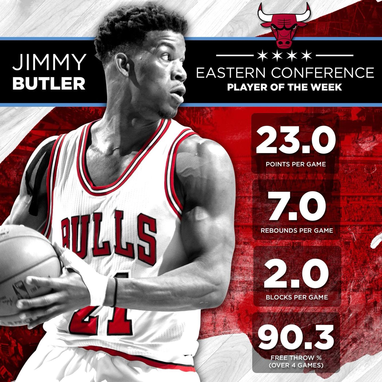 Jimmy Butler Chi Bulls Chicago Sports Bulls Team Love And Basketball
