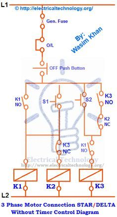 STAR-DELTA Starter Motor Starting Method - Power & Control ... on auto transformer starter diagram, star delta starter operation, star delta wiring diagram pdf, 3 phase motor starter diagram, three-phase phasor diagram, wye start delta run diagram, how do tornadoes form diagram, rocket launch diagram, hertzberg russell diagram, star delta circuit diagram, forward reverse motor control diagram, wye-delta motor starter circuit diagram, induction motor diagram, star formation diagram, wye delta connection diagram, star delta motor manual controls ckt diagram, river system diagram, motor star delta starter diagram, star connection diagram, life of a star diagram,