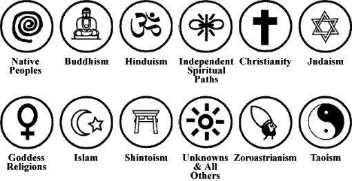 Wicca Symbols And Signs Symbols Celtic Symbols Ancient Egyptians