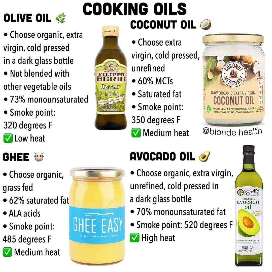 Here S Your Cheat Sheet To Cooking Oils These Always Used To