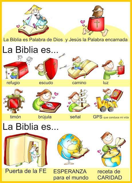 Foto Setiembre Mes De La Biblia Qué Es Para Mí La Biblia Lecciones Bíblicas Para Niños Biblia Manualidades De La Biblia Para Niños