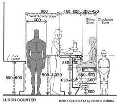 カフェ カウンター席 高さ の画像検索結果 カウンターデザイン 椅子 寸法 バーのデザイン