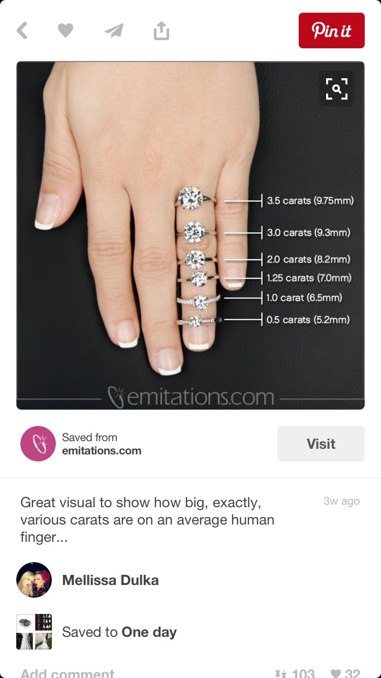 Carat size and how it looks on your finger Human finger