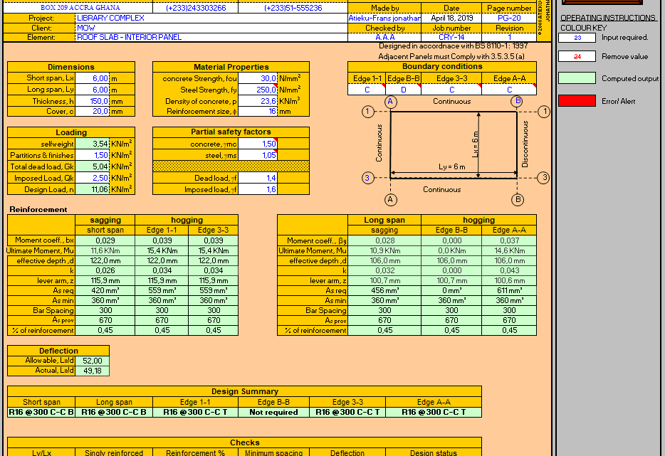 Two Way Slab Design Spreadsheet Spreadsheet Slab Concrete Design
