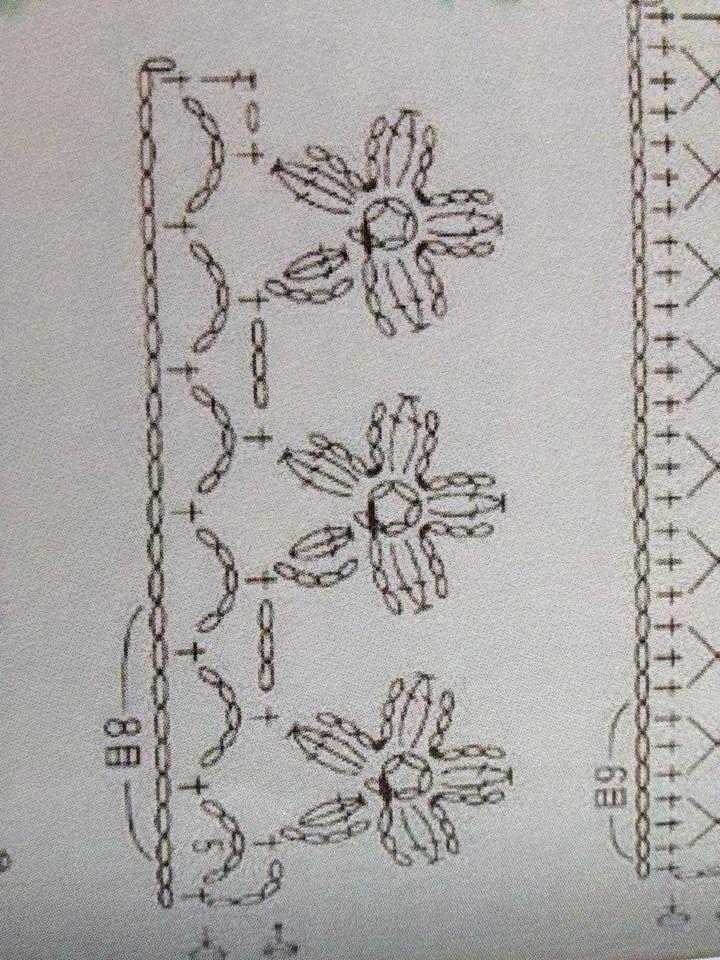 Pin de flor villabona en blusas croche | Pinterest
