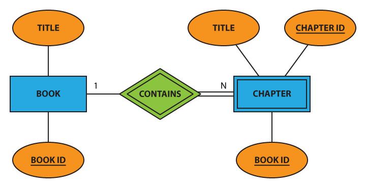 Atm Wireframe Diagram