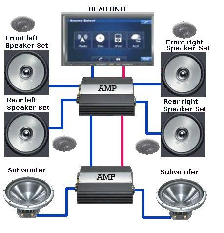 car sound system setup. car audio stereo systems cd dvd ipod iphone amps speakers - 459x477 jpeg sound system setup 0