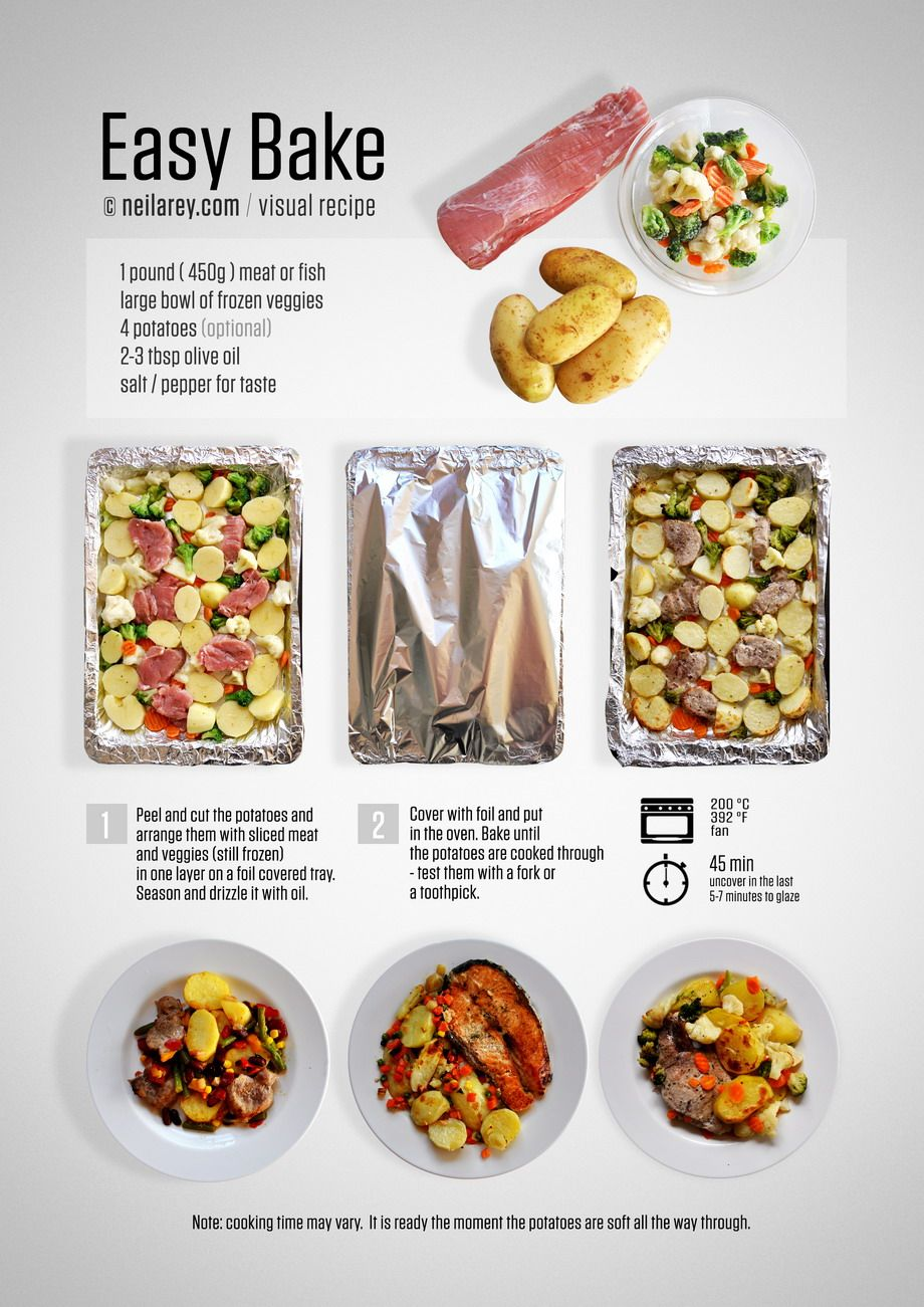 recipe: 50g uncooked rice calories [29]