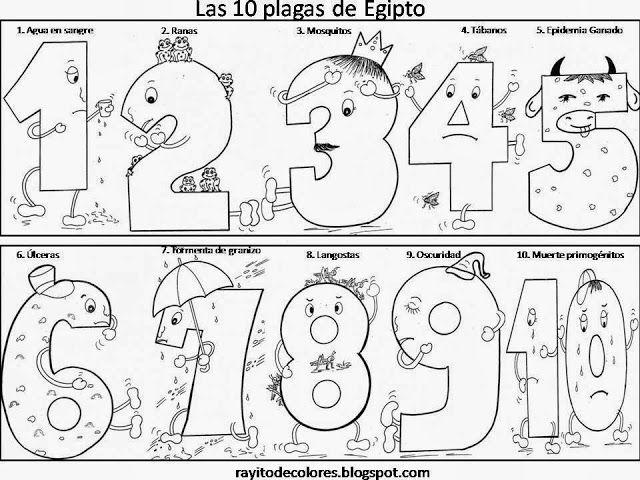 Educar con Jesús: Moisés y las 10 plagas sobre Egipto