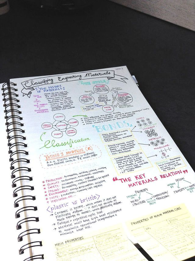 13 Pretty Pictures Of Class Notes That Will Inspire You To ...